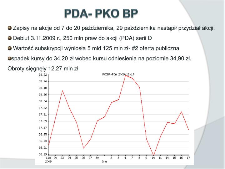 PDA- PKO BP