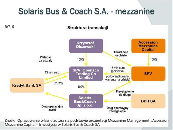 Solaris Bus & Coach S.A. -