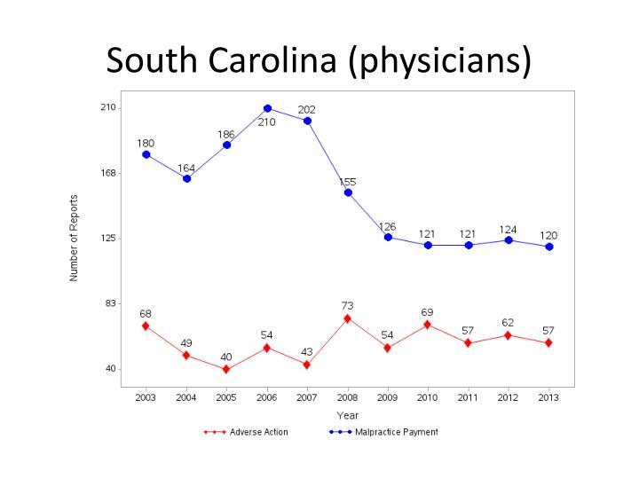 South Carolina (physicians)