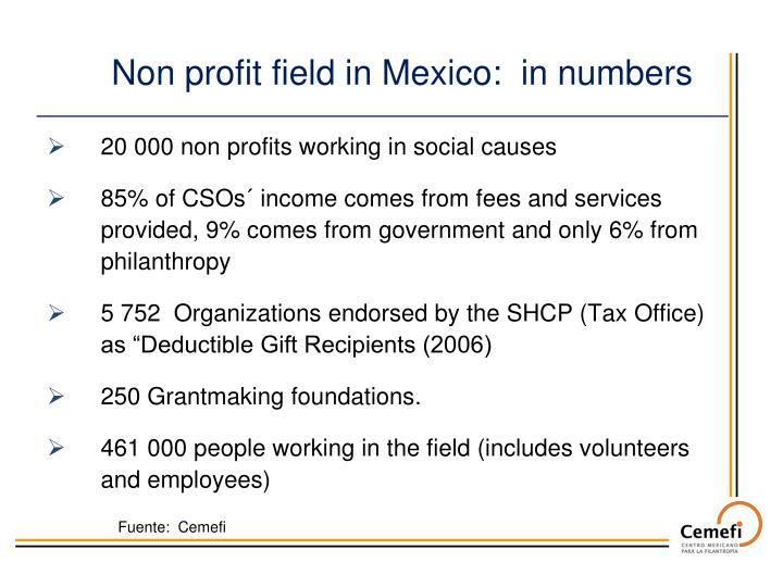 Non profit field in Mexico:  in numbers