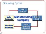 operating cycles1