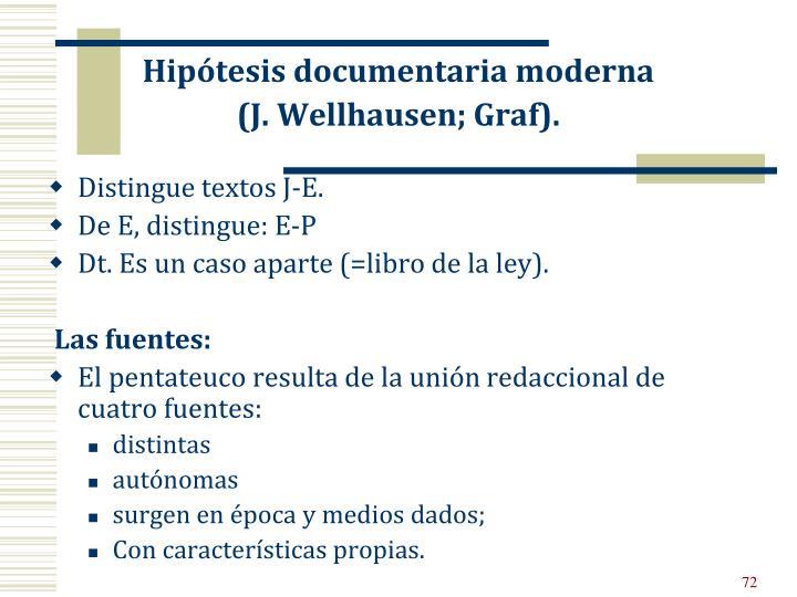 Hipótesis documentaria moderna