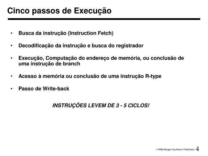 Cinco passos de Execução