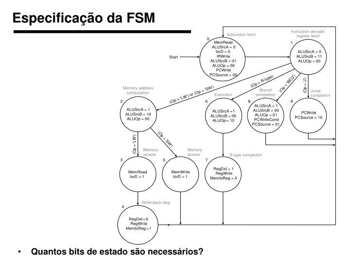 Especificação da FSM