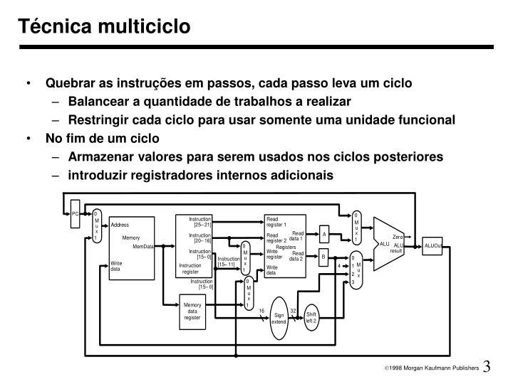 T cnica multiciclo