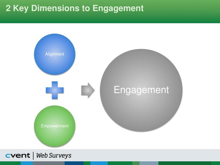2 Key Dimensions to Engagement