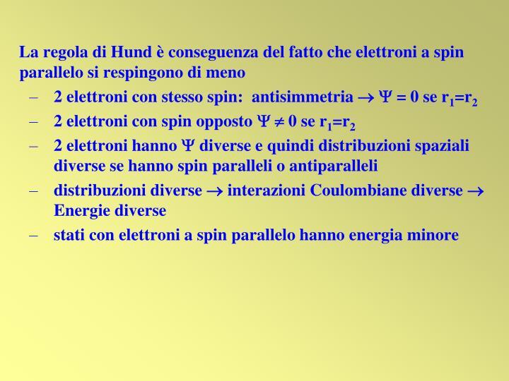 La regola di Hund è conseguenza del fatto che elettroni a spin parallelo si respingono di meno