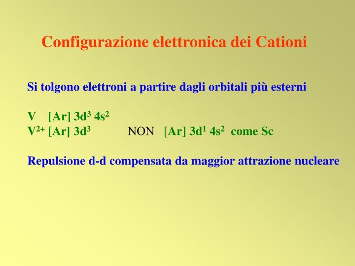 Configurazione elettronica dei Cationi