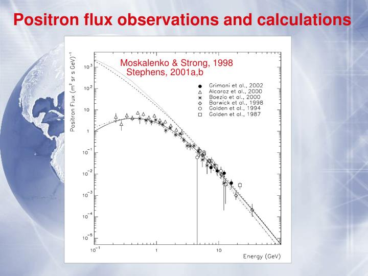Positron flux observations and calculations