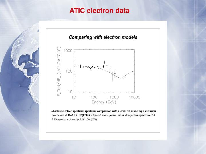 ATIC electron data