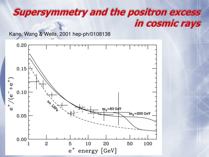 Supersymmetry and the positron excess in cosmic rays
