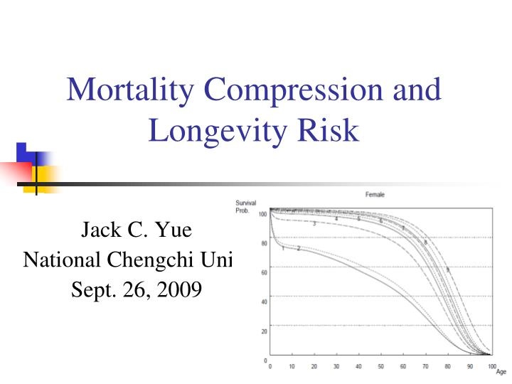 mortality compression and longevity risk n.