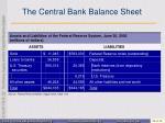 the central bank balance sheet
