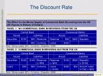 the discount rate1