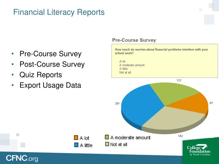Financial Literacy Reports