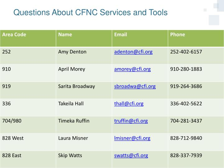 Questions About CFNC Services and Tools