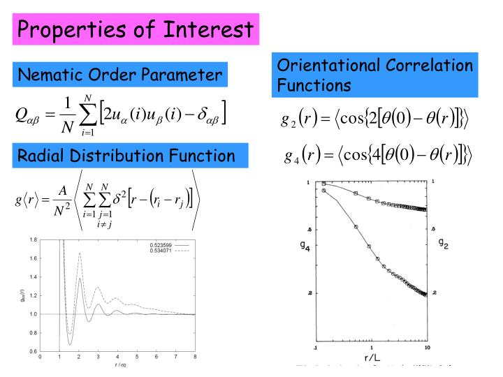 Properties of Interest