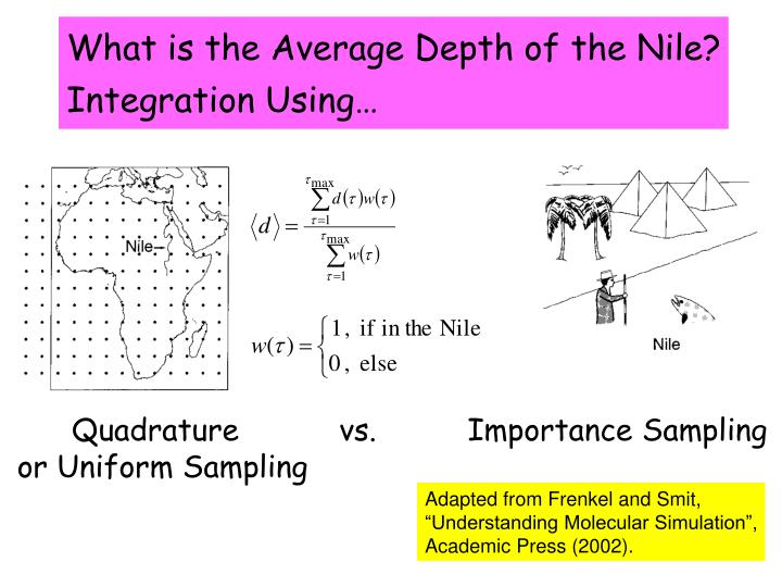 What is the Average Depth of the Nile?
