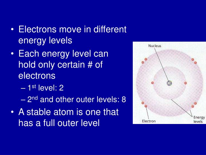 Electrons move in different energy levels