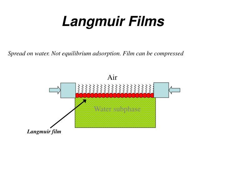 Langmuir Films