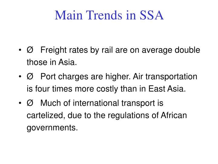Main Trends in SSA