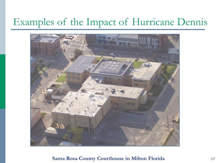 Examples of the Impact of Hurricane Dennis