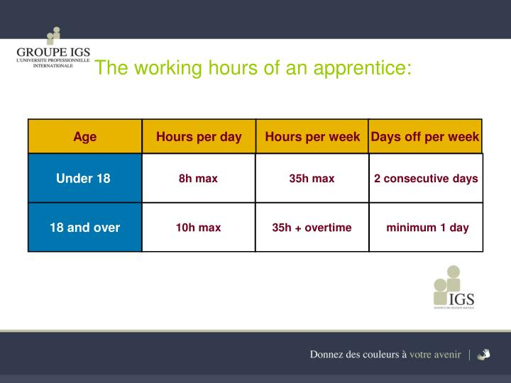 The working hours of an apprentice: