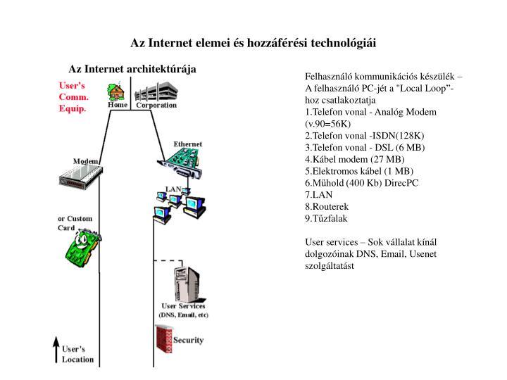 Az internet elemei s hozz f r si technol gi i2