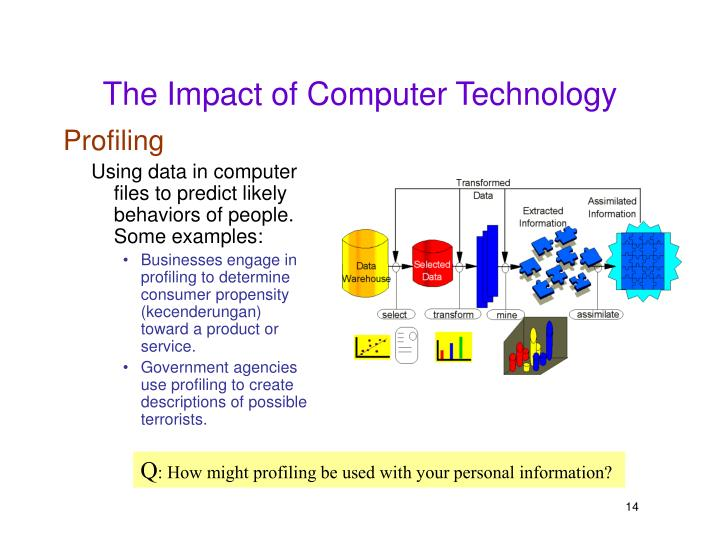 the impact of computer technology in our Technology has a number of social and ethical implications that cause debate and concern one specific issue is privacy information technology has opened up society and decreased privacy.