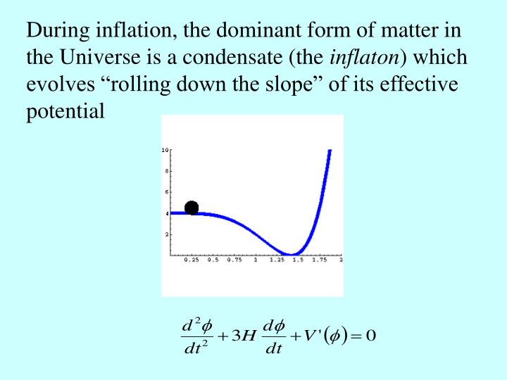 During inflation, the dominant form of matter in the Universe is a condensate (the