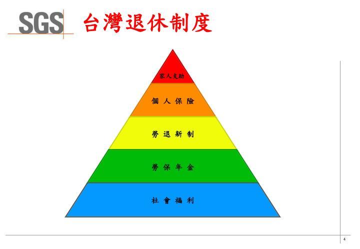 台灣退休制度