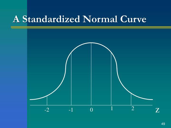 A Standardized Normal Curve