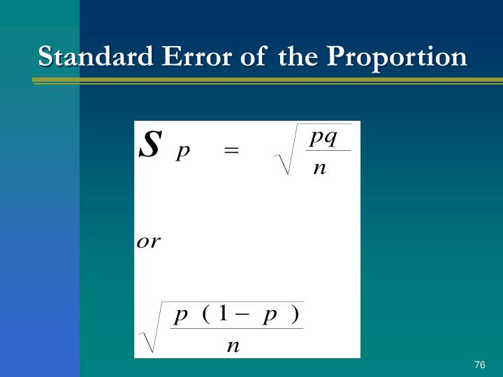 Standard Error of the Proportion