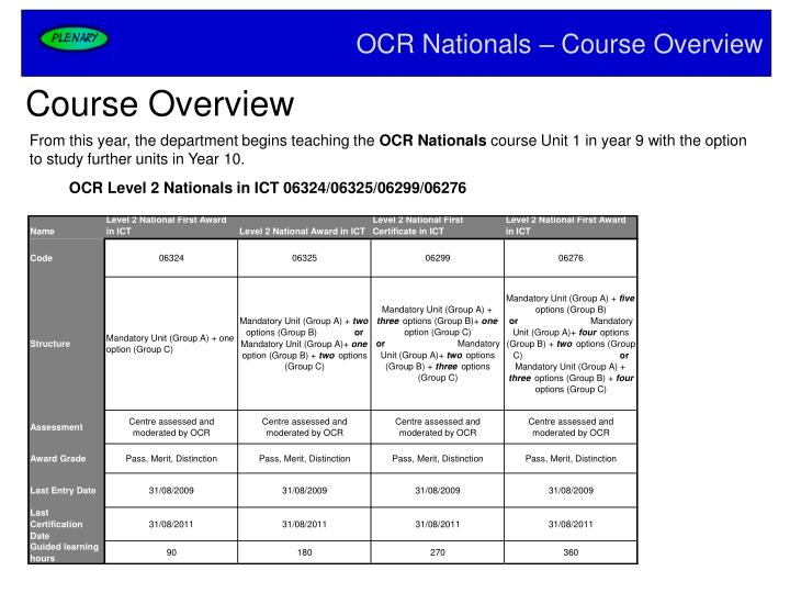 OCR Nationals – Course Overview