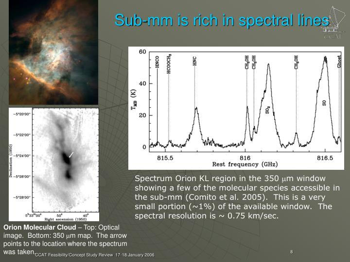 Sub-mm is rich in spectral lines
