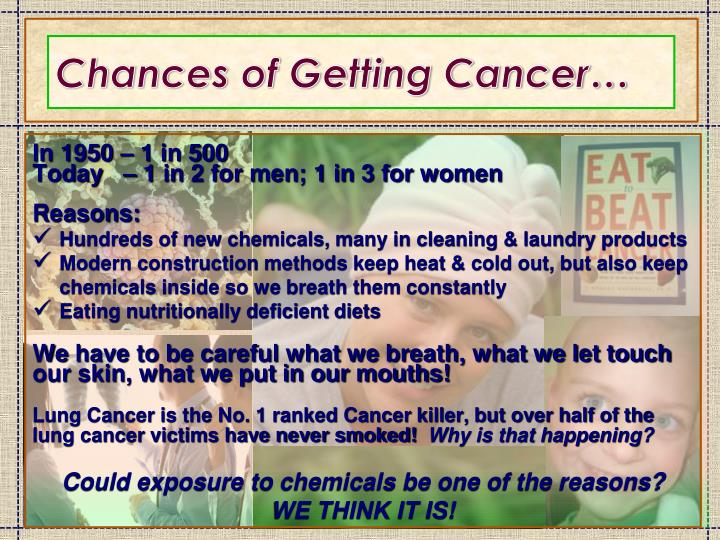 Chances of Getting Cancer…