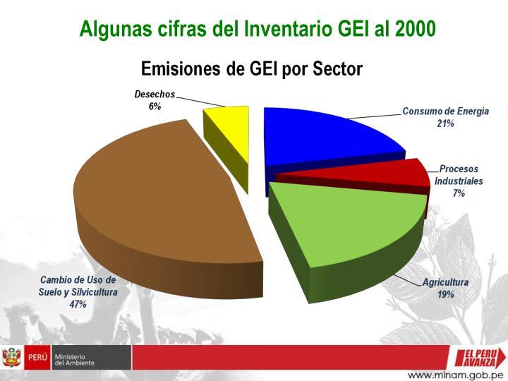 Algunas cifras del Inventario GEI al 2000