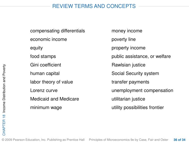 REVIEW TERMS AND CONCEPTS