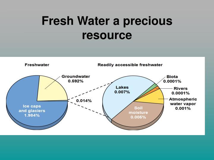 Fresh water a precious resource