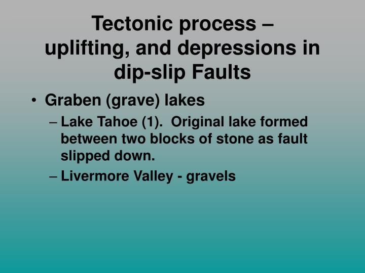 Tectonic process –