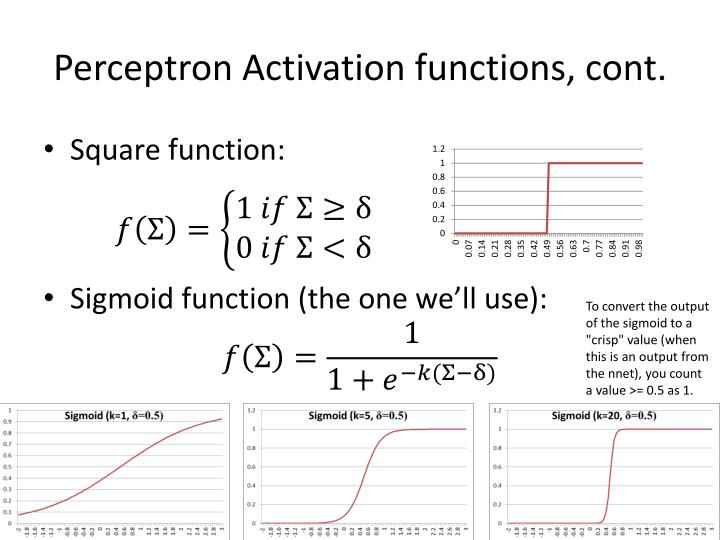 nnet activation function