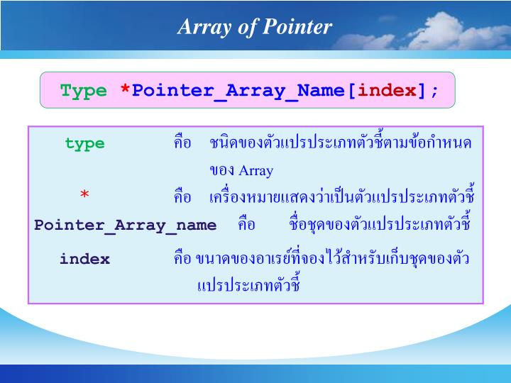 Array of Pointer