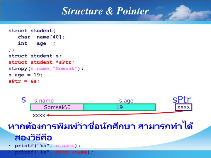 Structure & Pointer