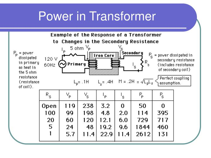 Power in Transformer