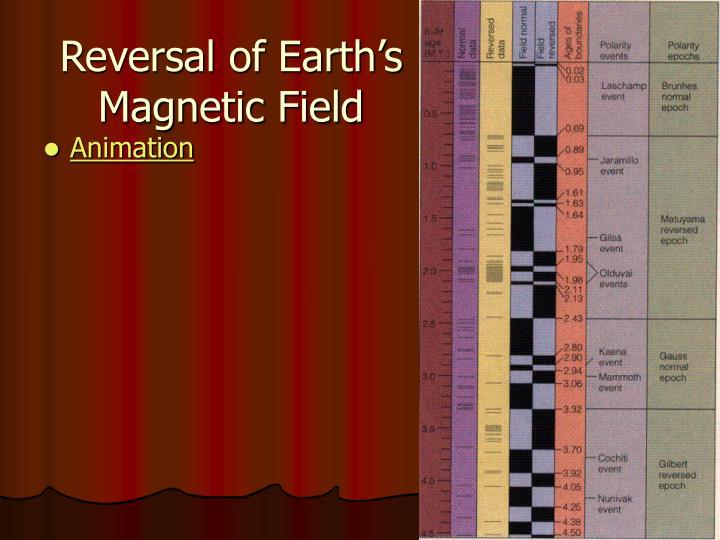 Reversal of Earth's