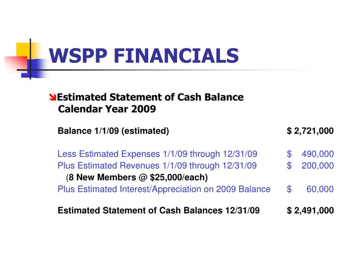 WSPP FINANCIALS