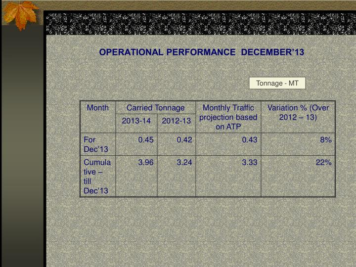 Operational performance december 13