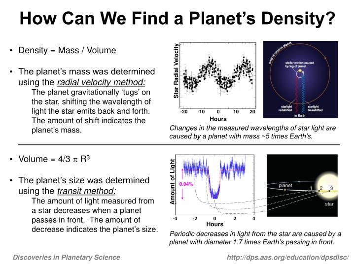 How can we find a planet s density
