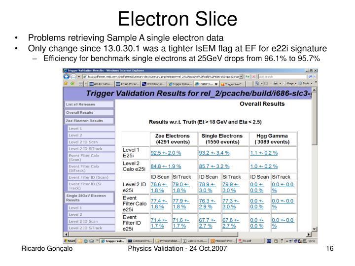 Electron Slice
