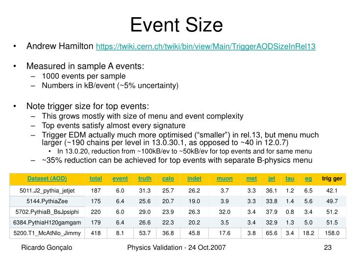 Event Size